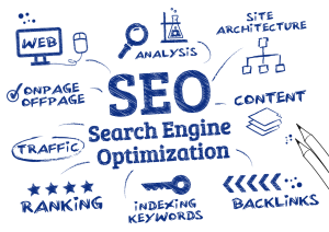 Right Avenues in Search Engine Optimization