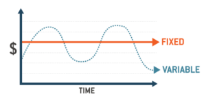 Cirro Energy Plans